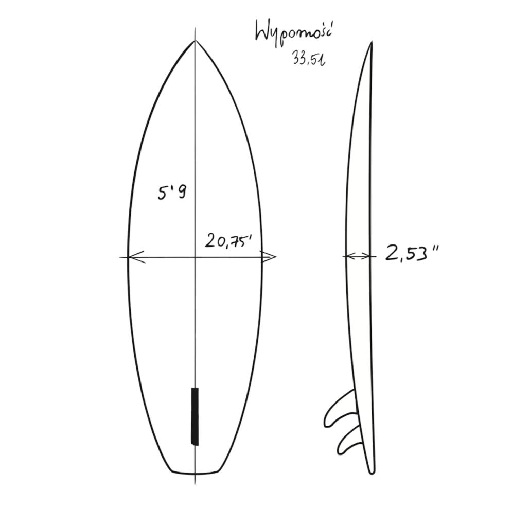 Deska surfingowa - Poradnik jak wybrać deskę surfingową
